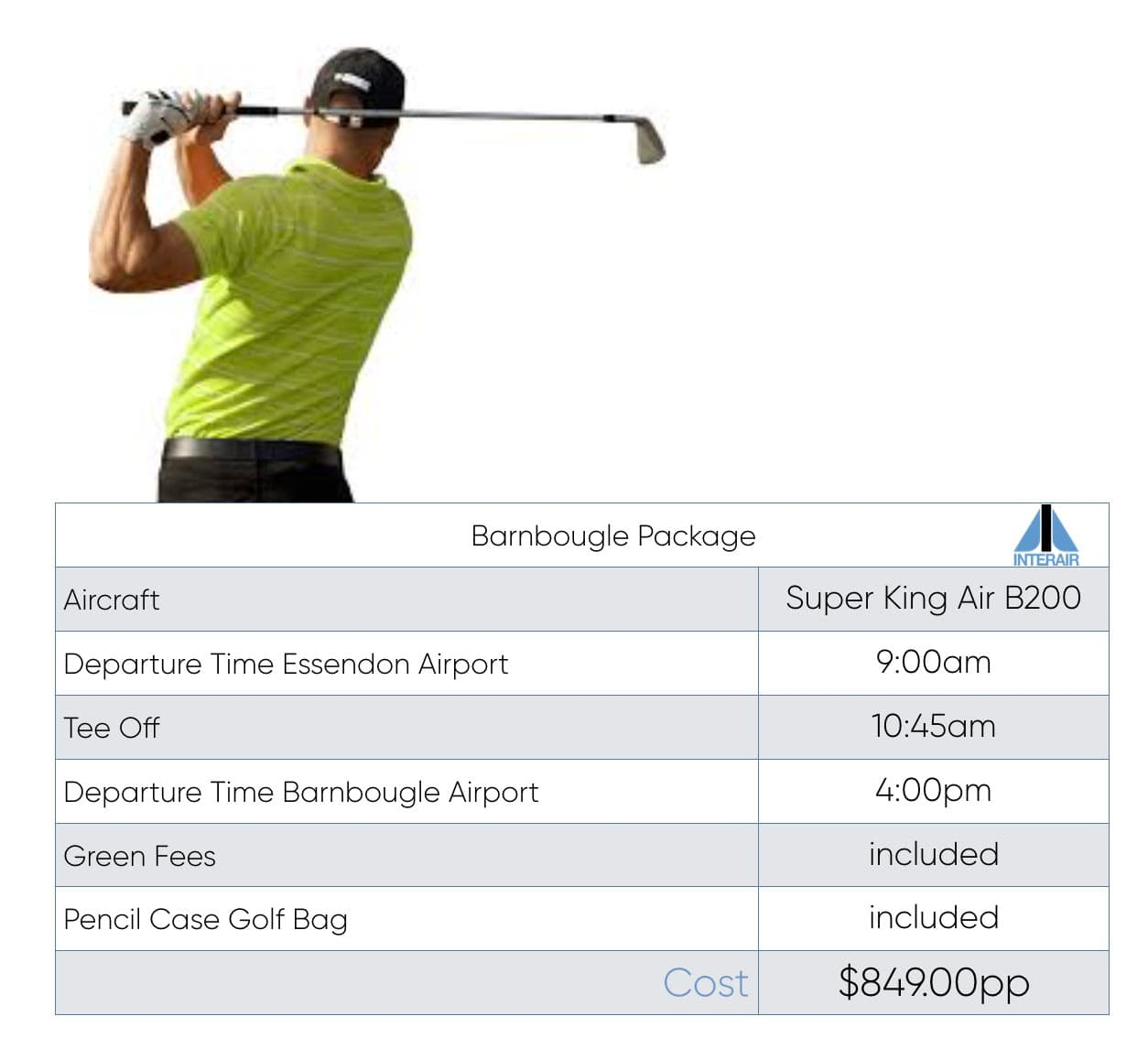 Barnbougle Package