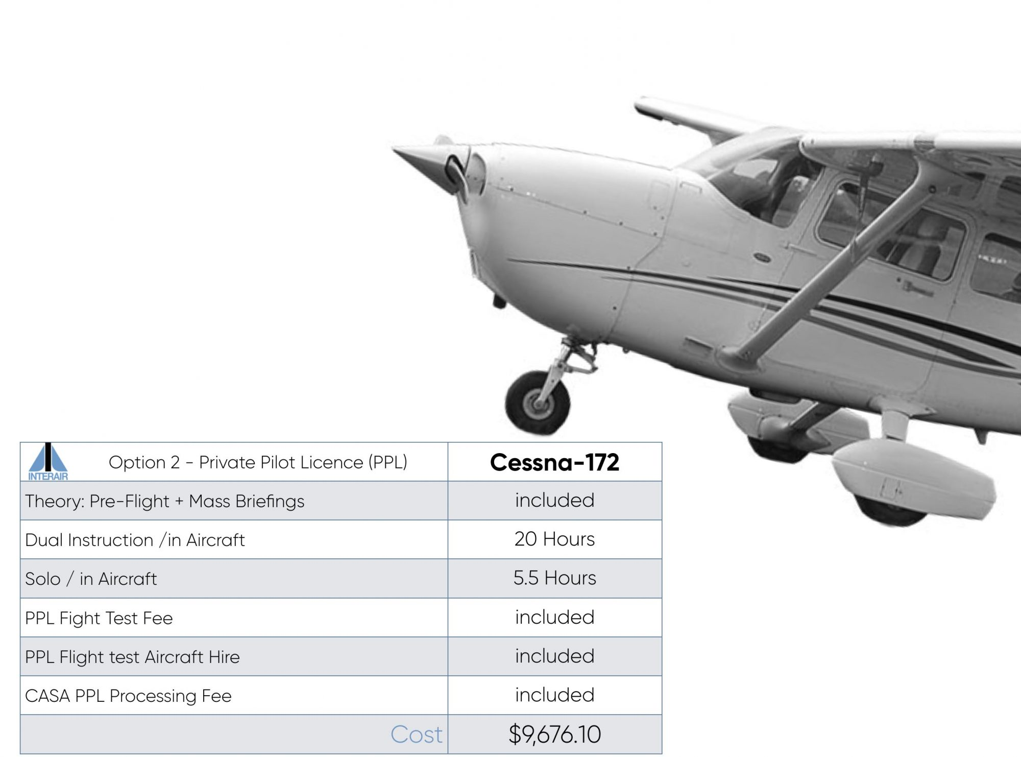 COST OF PRIVATE PILOT LICENCE (PPL)