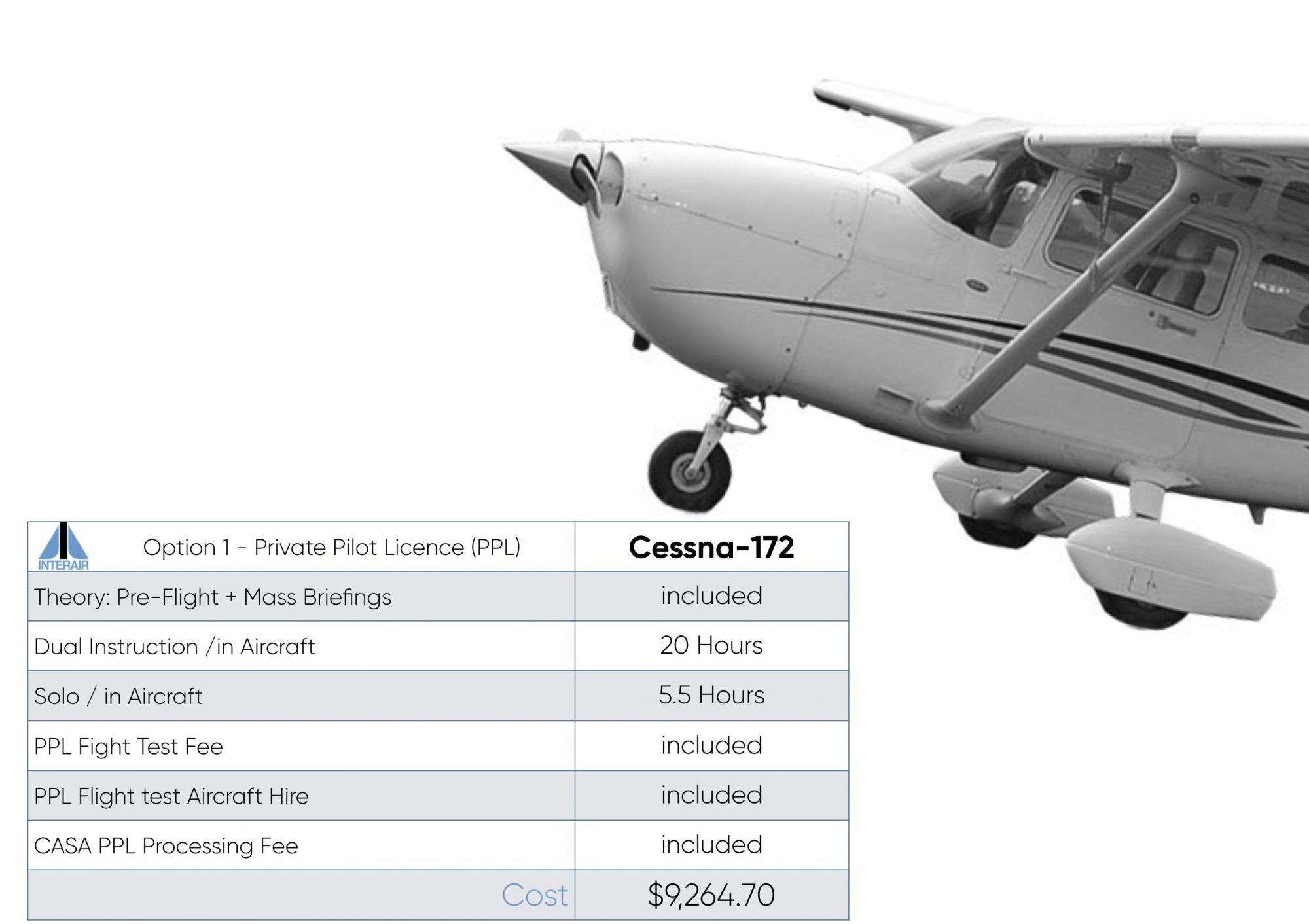 PRIVATE PILOT LICENCE COST